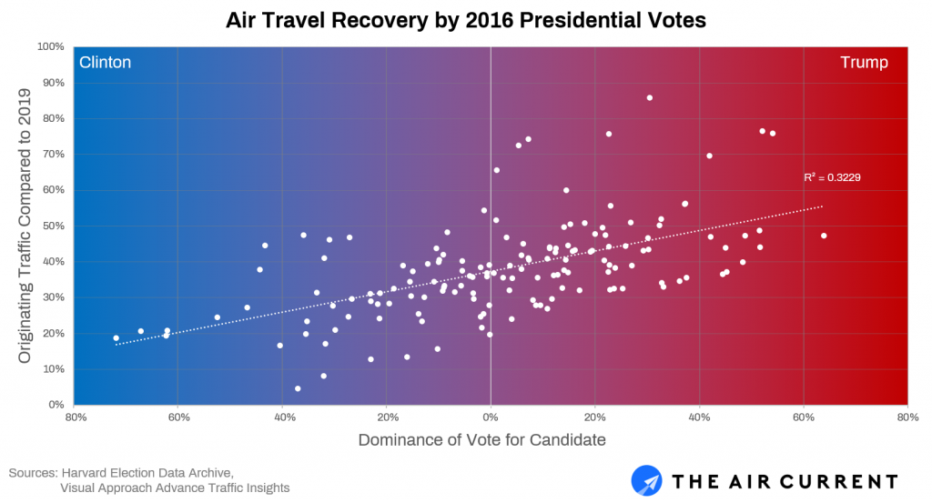 Air Travel Recovery by 2016 Presidential Election
