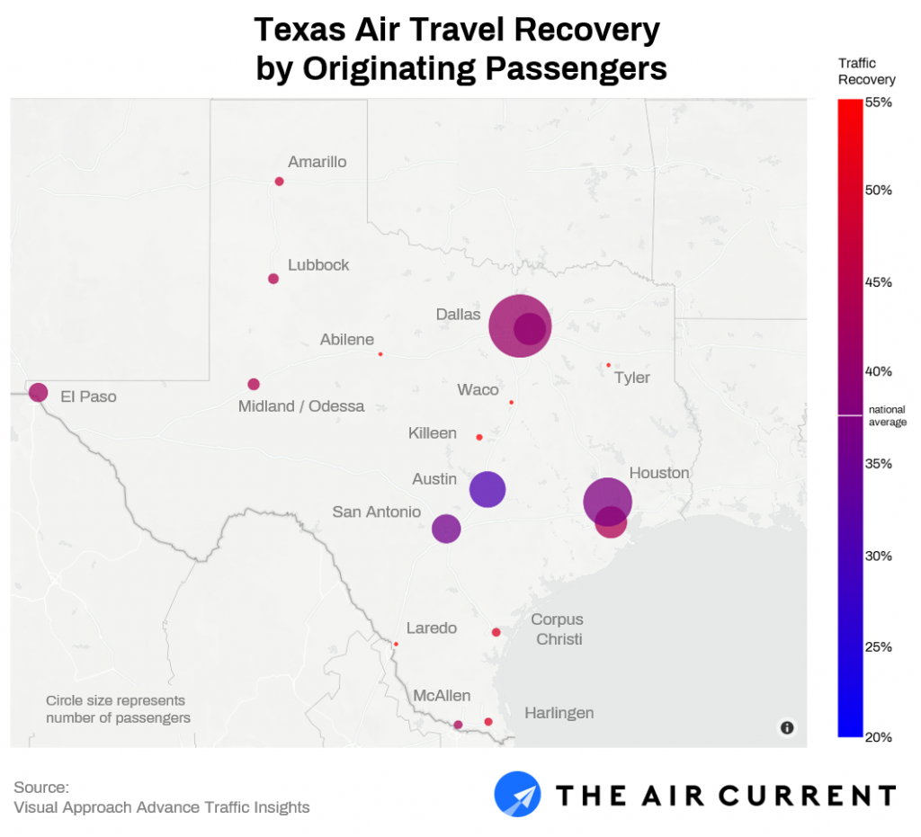 Texas Air Travel Recovery